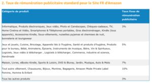 tableau-commission-amazon-affiliation